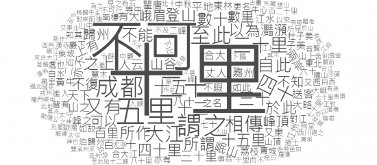 Figure 2. Word Cloud of Wu chuan lu using Guan-tin Chien's HTML5 Word Cloud Generator. Words with a frequency of four or less are excluded for clarity.